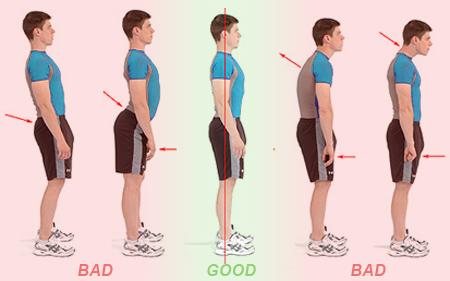 Diagram illustrating how to maintain good posture